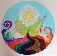 application of art therapy in counselling